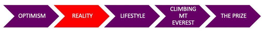 Entrepreneurs_lifestyle